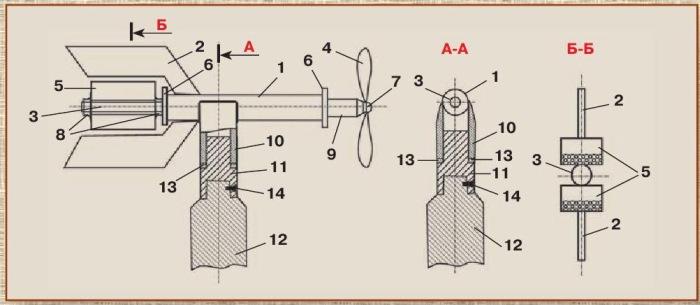 Как сделать флюгер своими руками чертеж