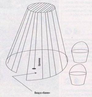 banya-dlya-goroha